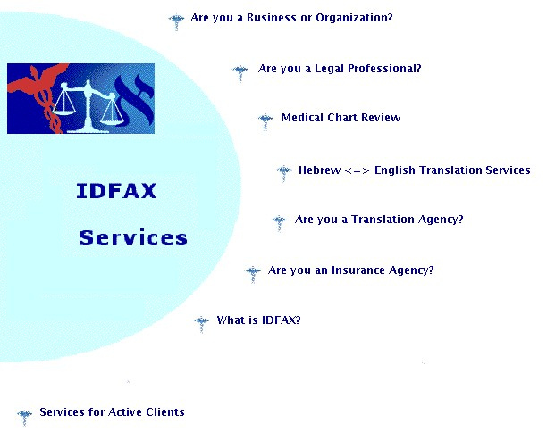 IDFAX Services